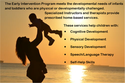 Early Intervention CenClear Speech therapy, cognitive development physical development Clearfield Elk Jefferson Huntingdon
